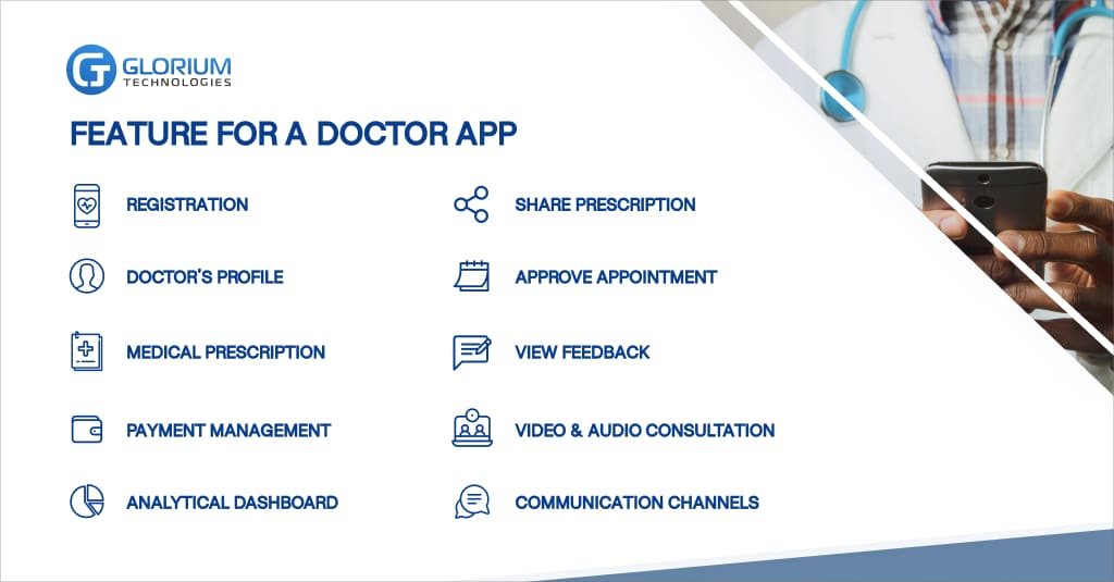 Functions for a doctor app